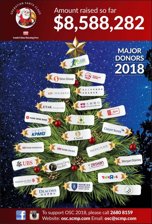 Operation Santa Claus (OSC) 2018